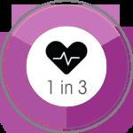 cardio health